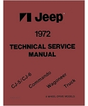 1972 Jeep Factory Service Manual